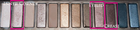 Urban Decay Naked Palette Guide